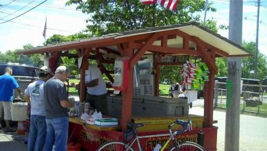 Photo of How to Start A Hot Dog Cart Business? (Proven Tactics) 2020 Updated